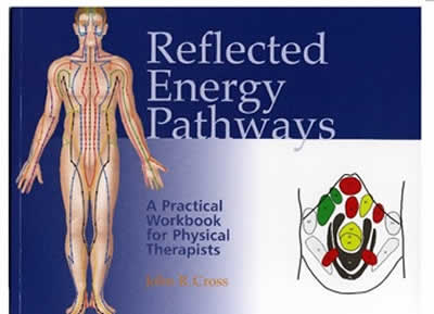 Cover Reflected Energy Pathways