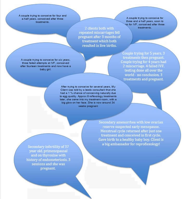 Comments from some of our practitioners
