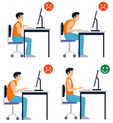 Correct and Incorrect Postures in Front of the Computer