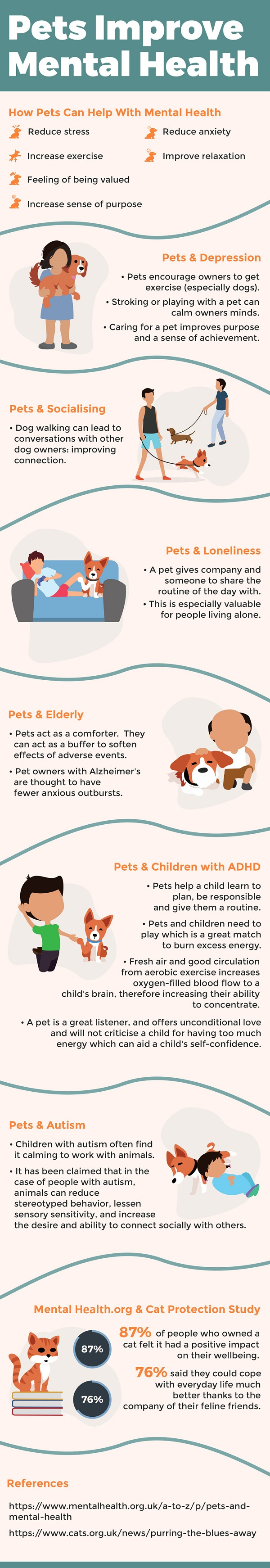 Pets Improve Mentsl Health Infographic