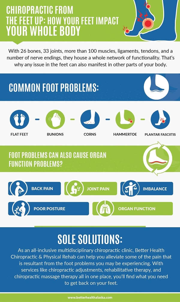 Foot Problems and Solutions Infographic