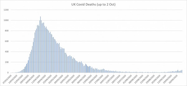 Counting COVID-19 'Cases' is Misleading Everybody – Lockdown Sceptics