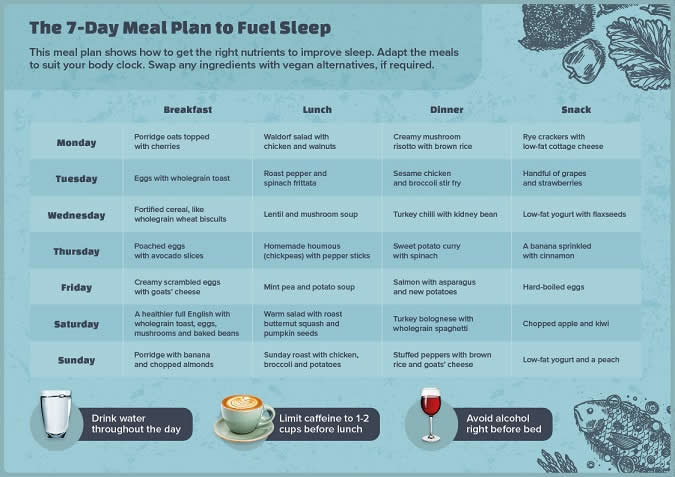 The 7-Day Meal Plan to Fuel Sleep