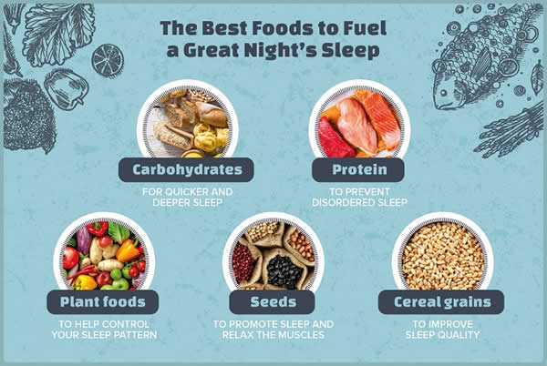 The Best Foods to Fuel A Great Night Sleep