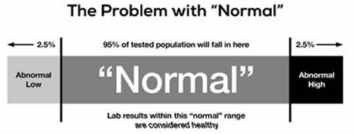 The problem with normal hormone tests